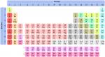 🗓 HAPPY BIRTHDAY, DMITRI! (Mendeleev, that is)