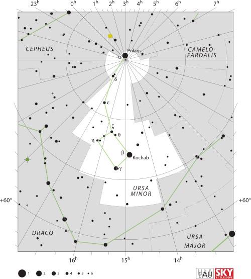 🌟 STAR BRIGHT: Polaris for May