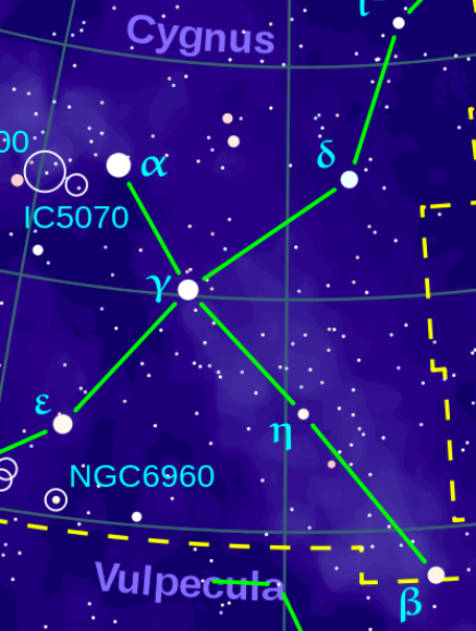 🔭 SATURDAY STARS: Star Names, and a Little Latin and Greek